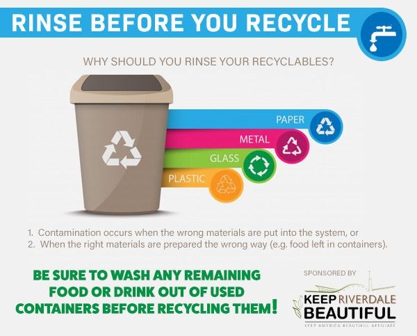 Rinse and Recycle
