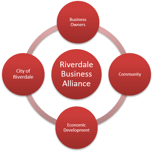 Riverdale Business Alliance